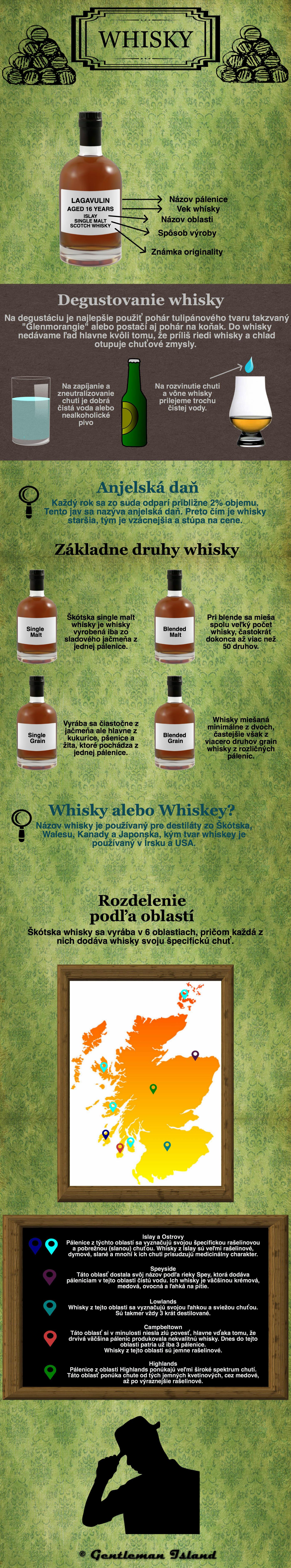 Infografika o whisky